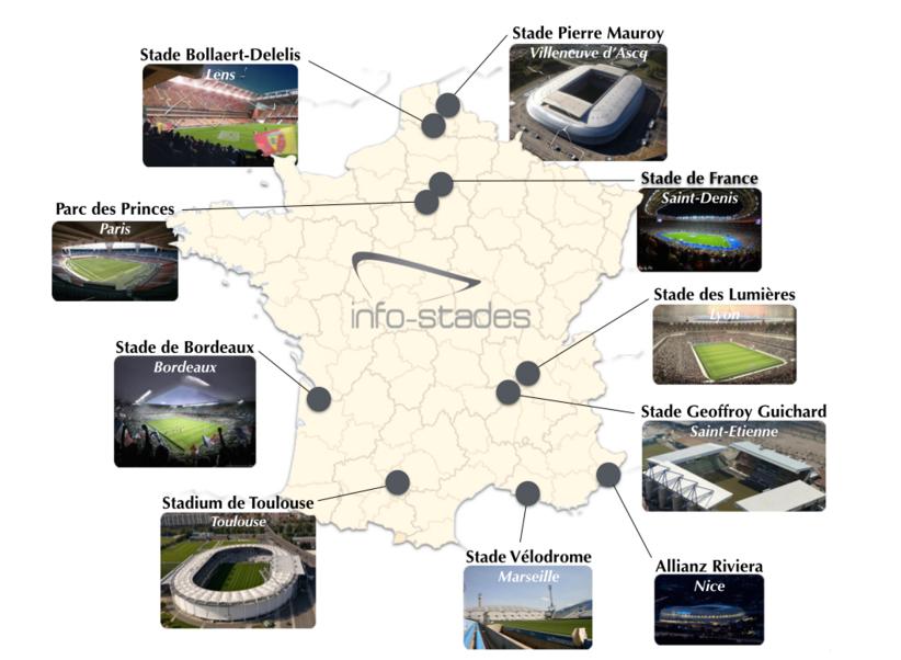 Стадионы, которые будут принимать матчи EURO-2016 во Франции.